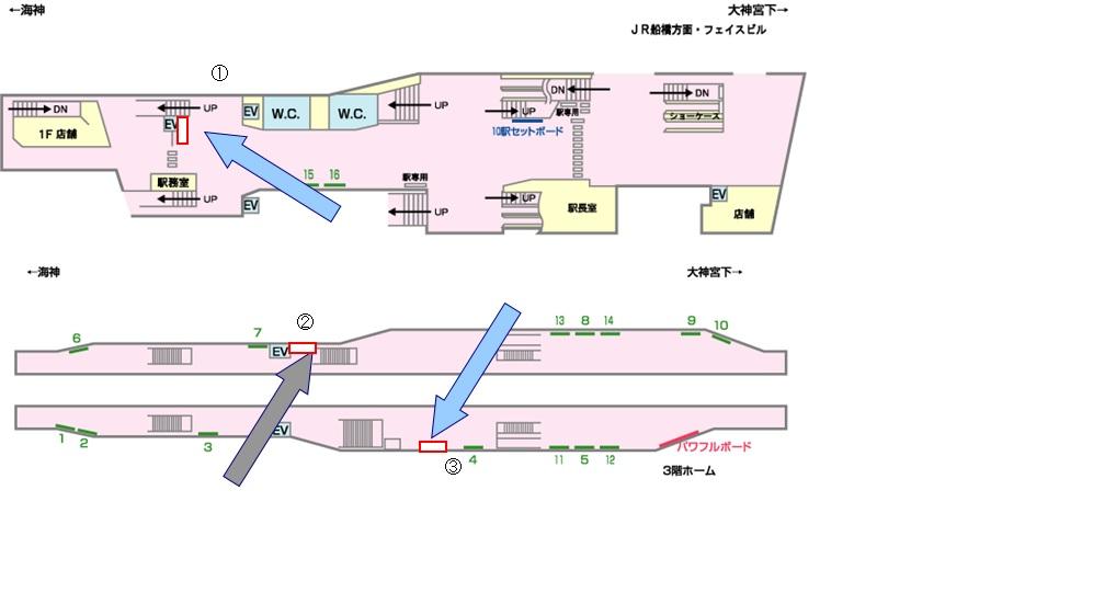 京成船橋駅媒体画像