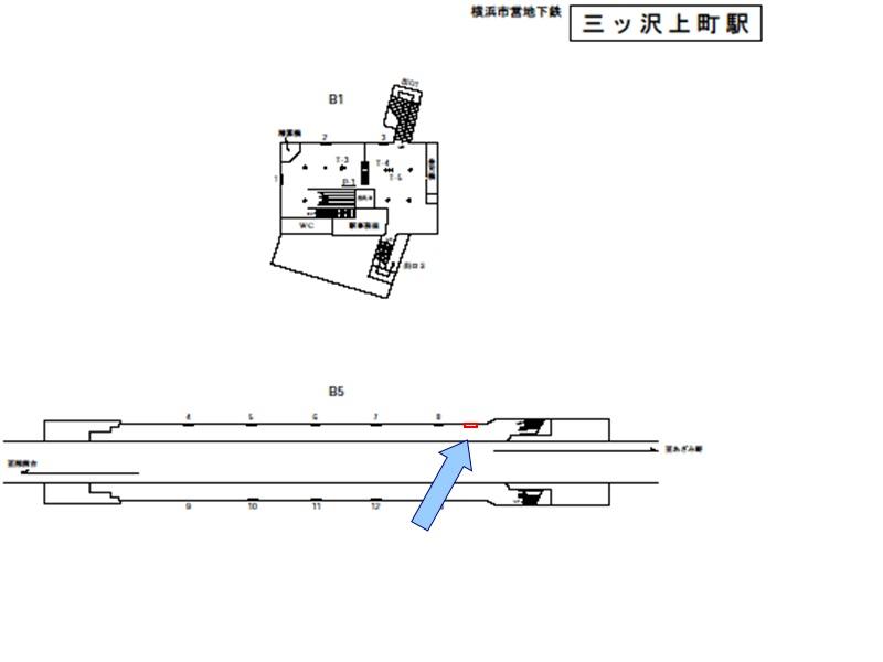 三ツ沢上町駅媒体画像