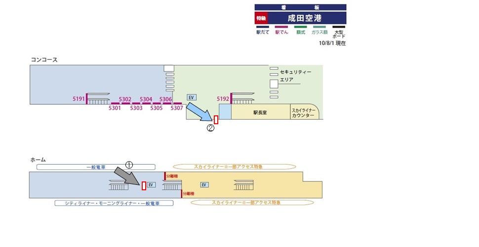 成田空港駅媒体画像