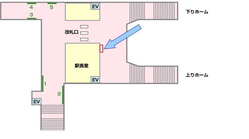 京成佐倉駅媒体画像
