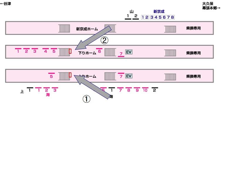 京成津田沼駅※媒体画像